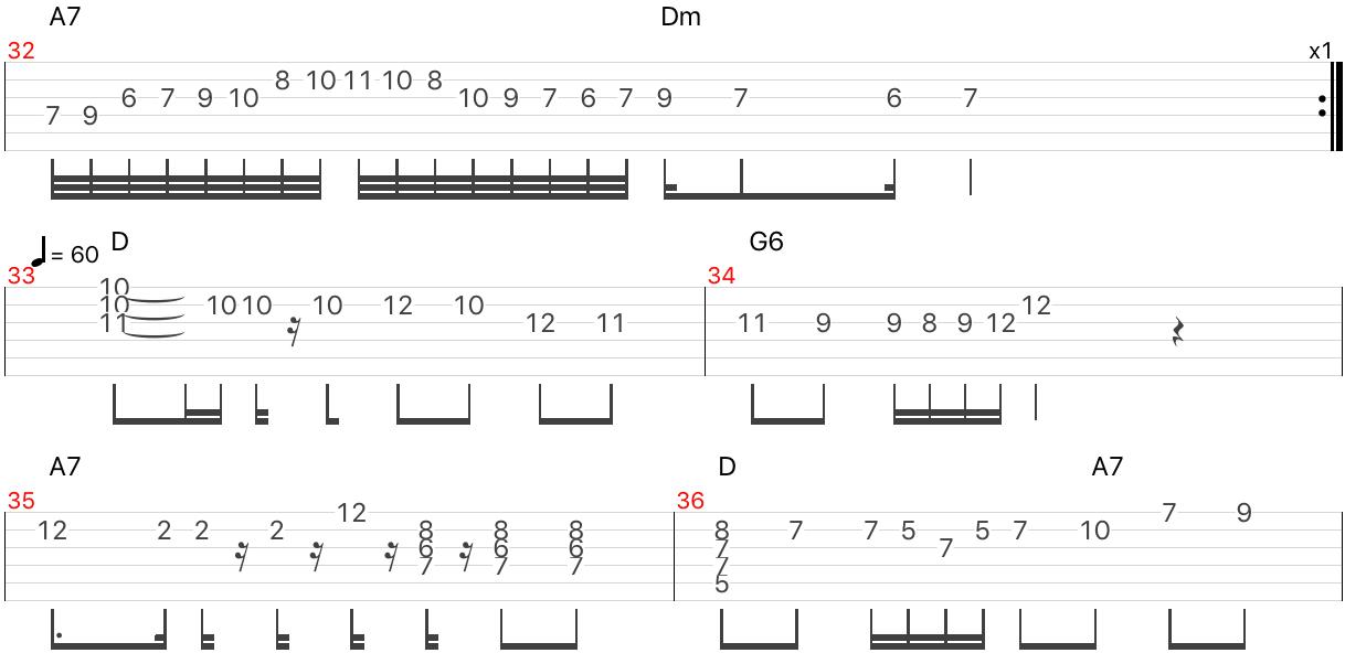 monti チャールダーシュ・チャルダッシュのギターソロ・tab 楽譜