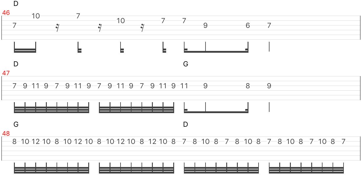 モンティ チャールダーシュ・チャルダッシュのギターソロ・tab 楽譜