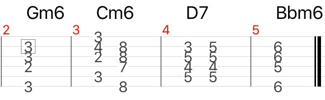 blues minor chord chart