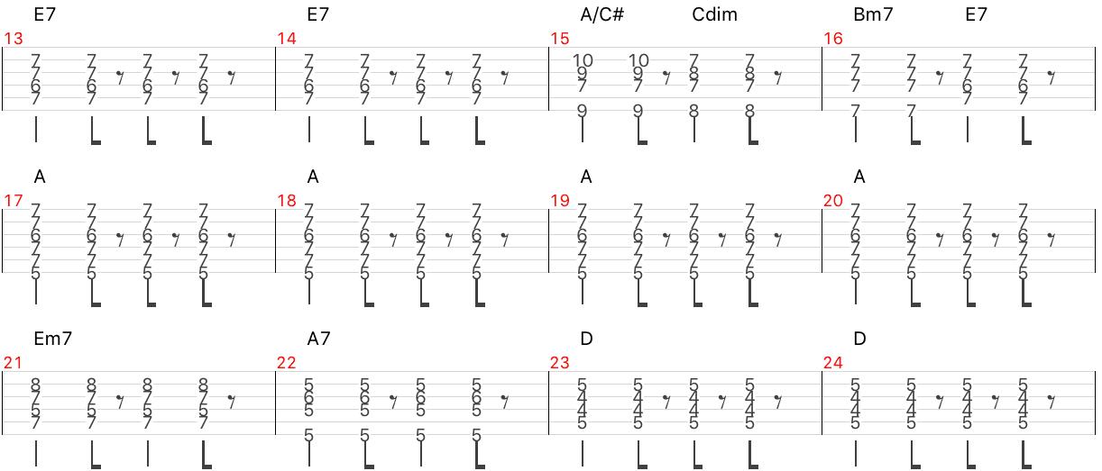 django's tiger リズムギターコード
