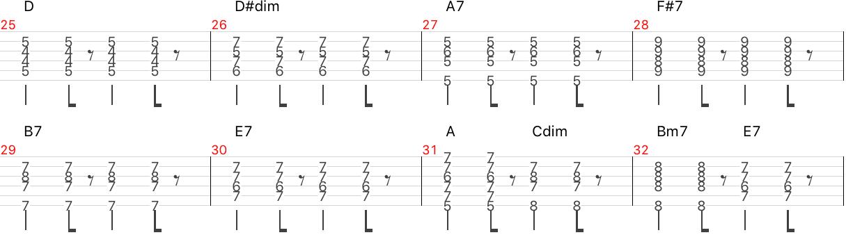 Django's tiger コード 楽譜 タブ