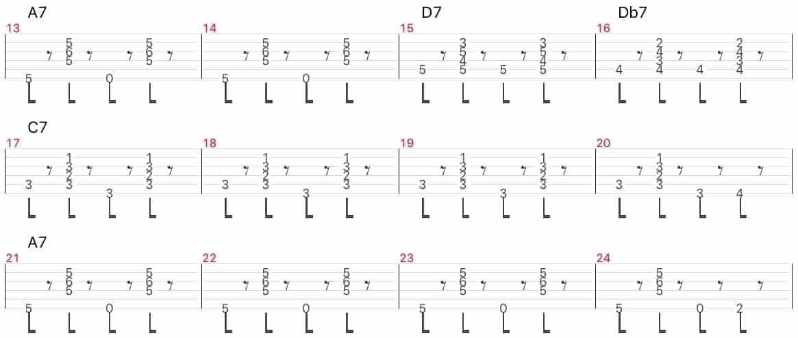 ジプシージャズ・limehouse bluesのジャンゴラインハルトのソロのtab / gypsy jazz django reinhardt's solo transcripion , tab