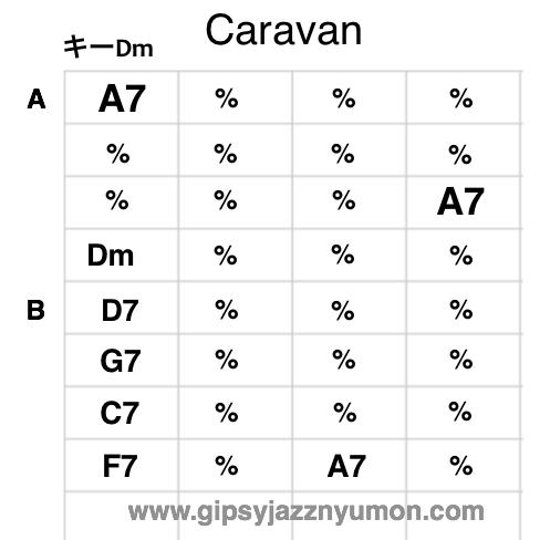 Caravan コード進行 ギター 楽譜