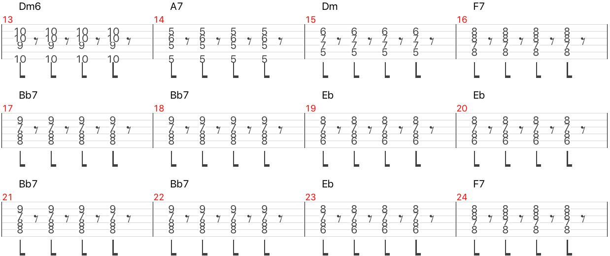 ジプシージャズ charleston リズムギター コード