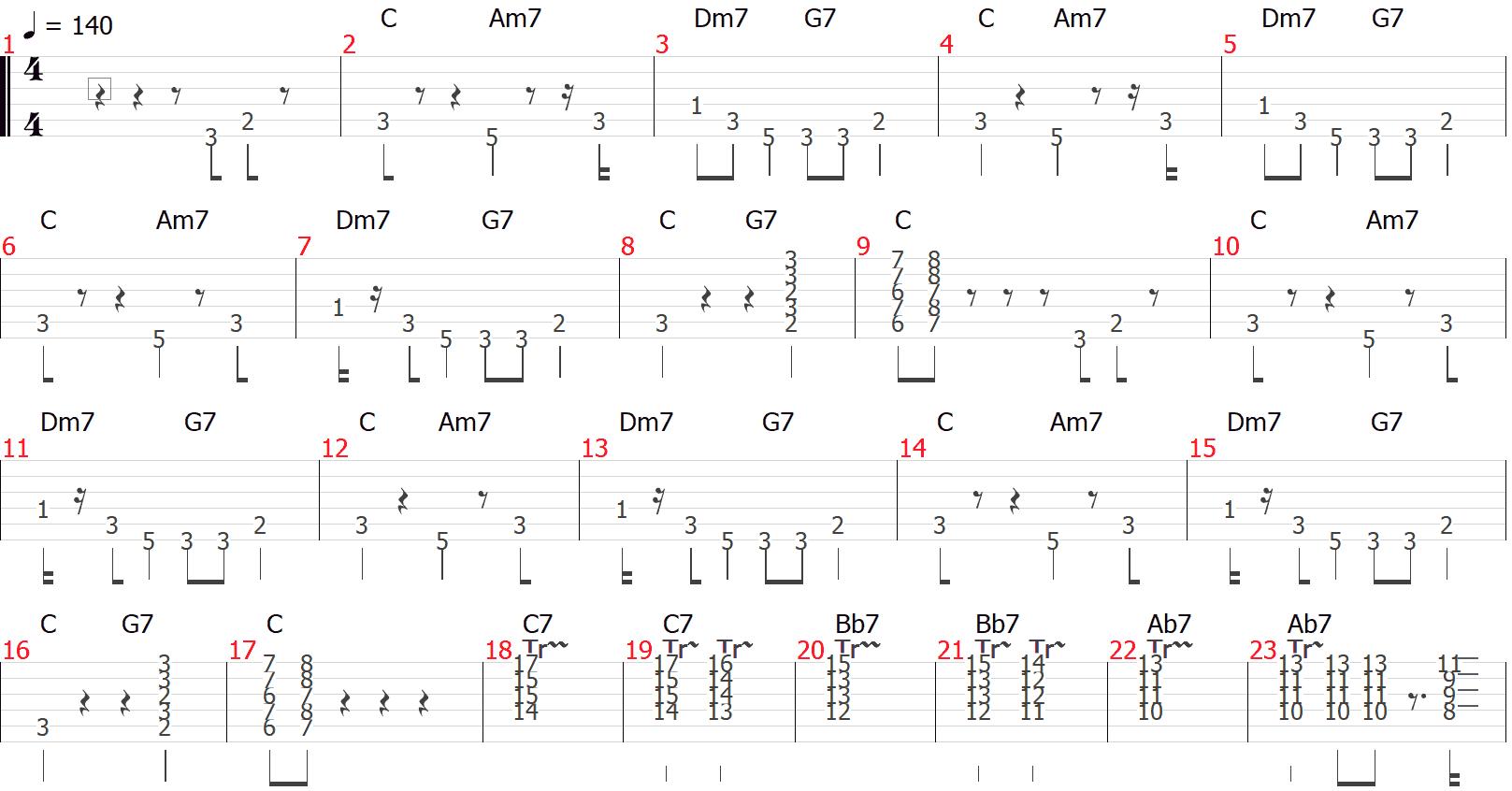 Artillerie Lourde ジプシージャズ レッスン コード ソロ Tab