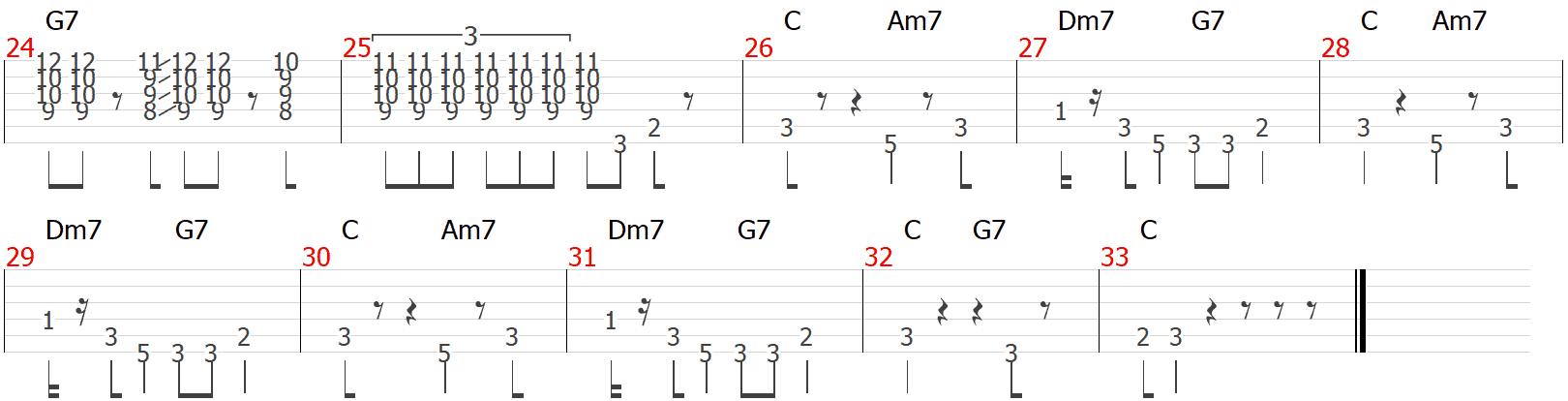 Artillerie Lourde ジプシージャズ レッスン コード ソロ タブ Tab