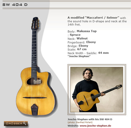 Joscho Stephan・ジョショーシュテファンが使っているギター
