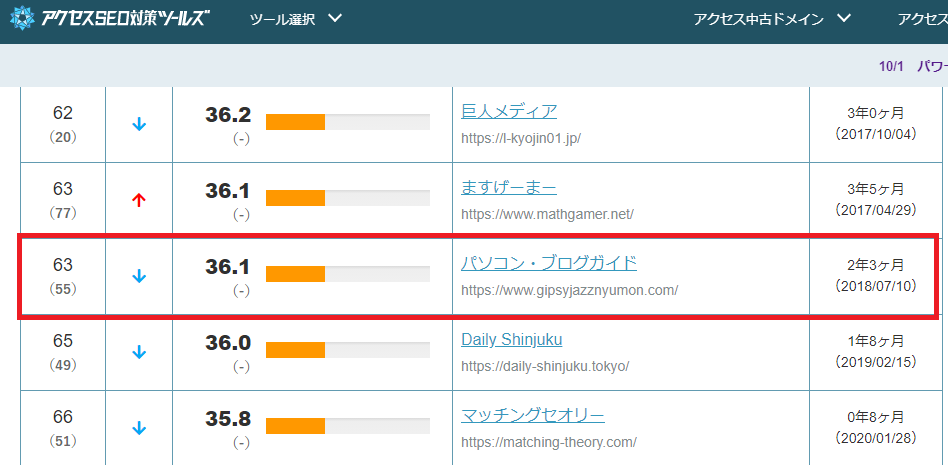 はてなブログでPVを上げる方法 被リンクをもらう