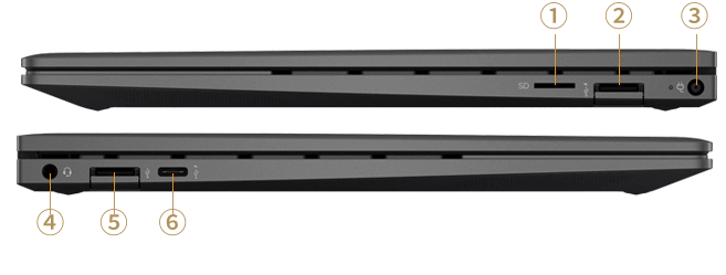 HP Envy x360 13のインターフェイス