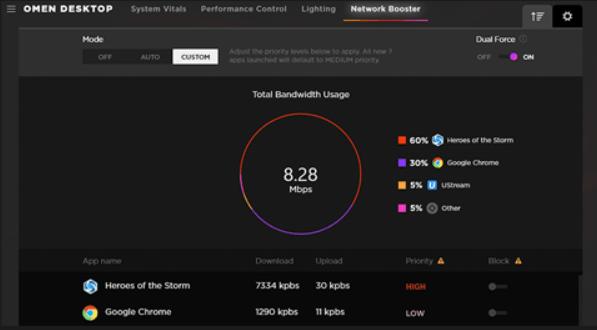 OMEN Commandcentre・ネットワークブースター