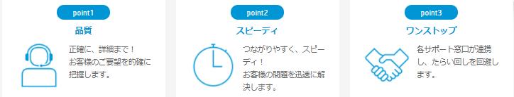 HP サポート