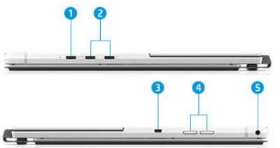 HP Ekite x2 4Gのインターフェイス 側面