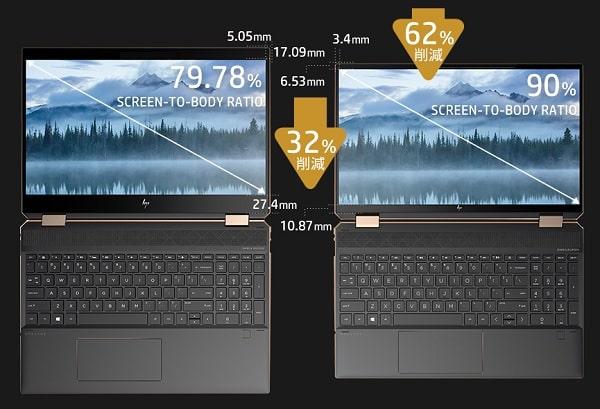 HP Spectre x360 15-eb1000の寸法比較