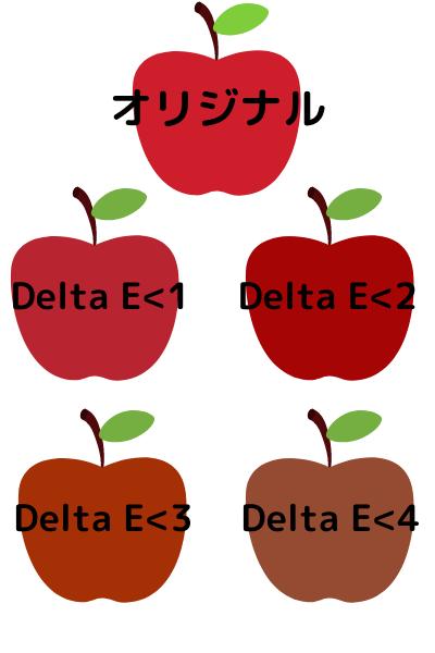 色域 Delta Eの解説