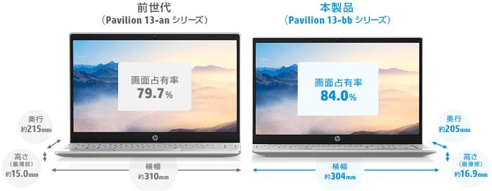HP Pavilion 13-bb0000と前機種の大きさ比較