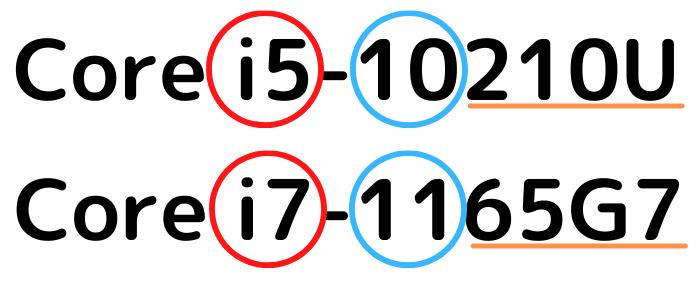 第10世代CPUと第11世代CPUの見分け方