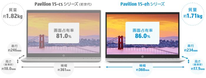HP Pavilion 15-eh0000の寸法