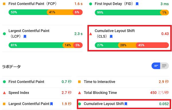 WordpressテーマJINを使ったサイトのPagespeed insightのPCの結果