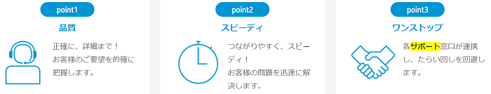 HP ビジネスサポート