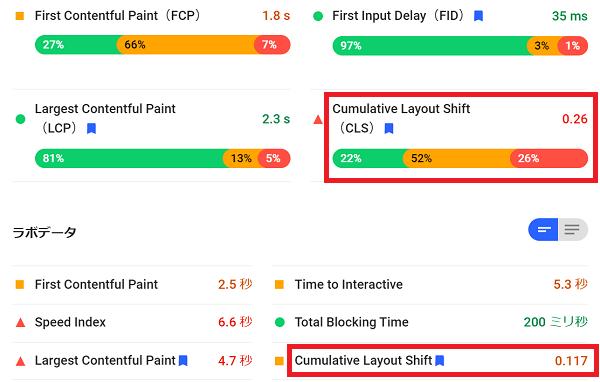 WordpressテーマJINを使ったサイトのPagespeed insightのモバイルの結果