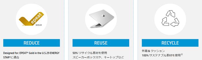 HP ProBook 650 G8の素材