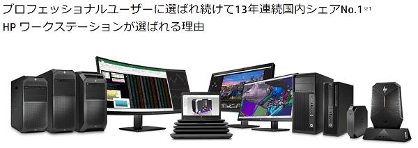 HPのワークステーションは13年連続シェアNo.1