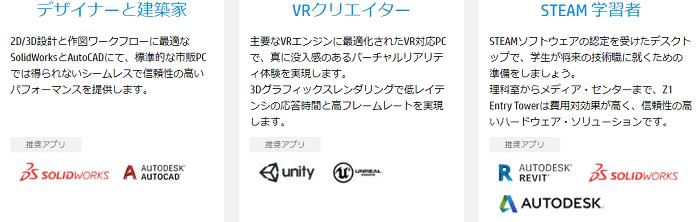 HP Z1 Entry Tower G6のISV認証ベンダー