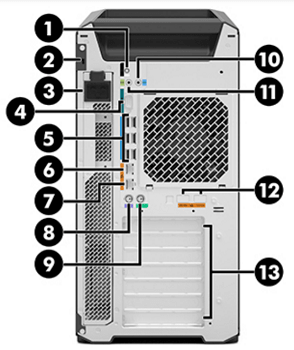 HP Z8 G4 背面インターフェース