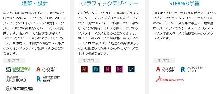 HP Z2 Mini G5 WorkStation ISV認証