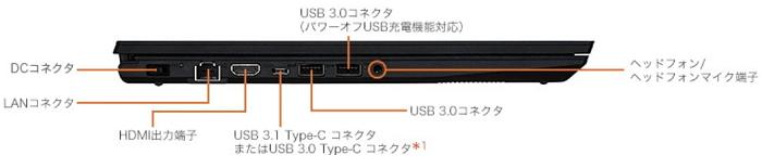 Lavie N15(R) 2021年モデルの右側面インターフェース