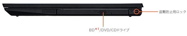 NEC Direct N15の右側インターフェイス