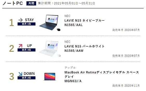 BCN retailより2021年5月のノートパソコン月間販売ランキング