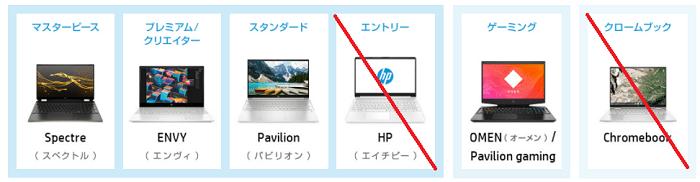 HP Windows 11対応個人向けモデル
