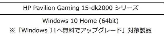 Windows 11無料アップグレード対象機種